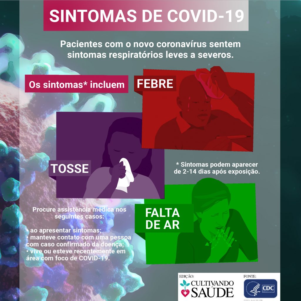 covid-19 sintomas